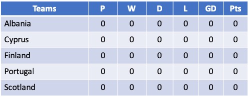 Euro 2021 Qualifying Group E