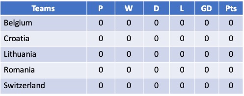 Euro 2021 Qualifying Group H