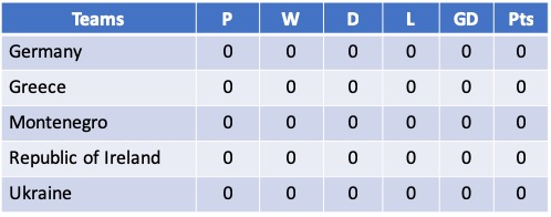 Euro 2021 Qualifying Group I
