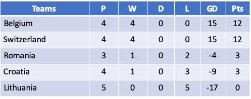 Euro 2021 Qualifying Group H